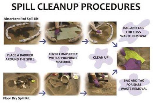 Spillcleanupchart.jpg